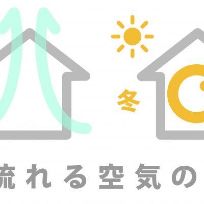 冬は暖かく、夏は涼しくを家で実現する図